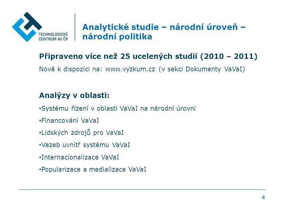 4 Analytické studie – národní úroveň – národní politika Připraveno více než 25 ucelených studií (2010 – 2011) Nově k dispozici na: www.vyzkum.cz (v se