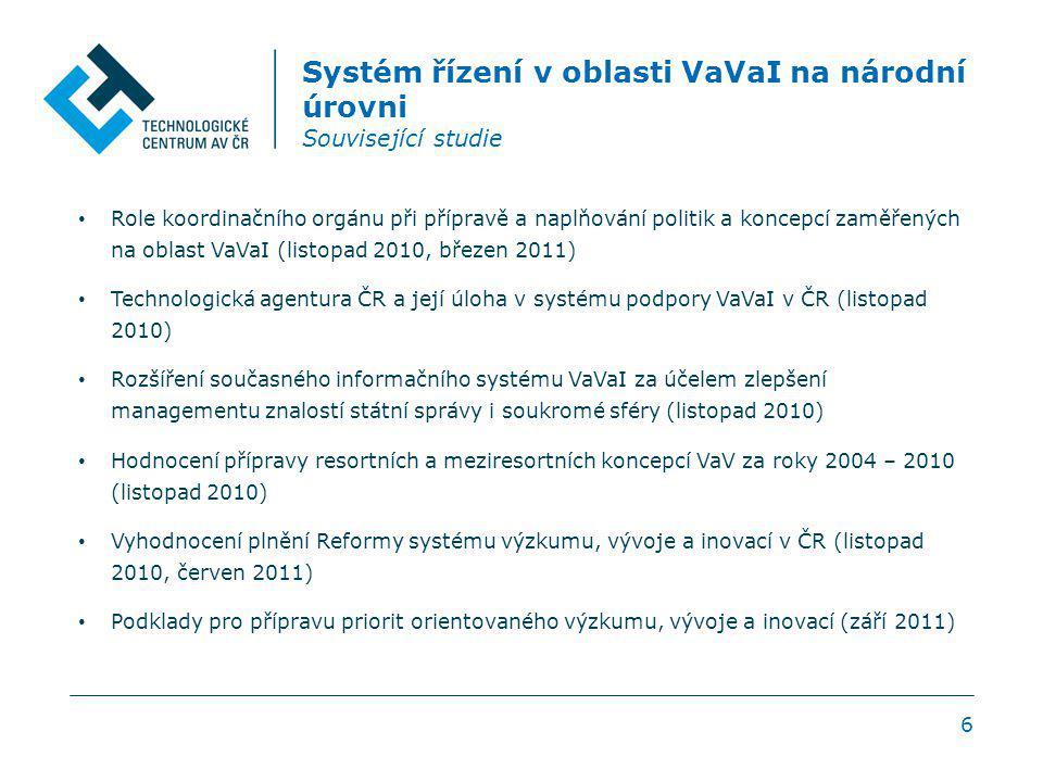 6 Systém řízení v oblasti VaVaI na národní úrovni Související studie Role koordinačního orgánu při přípravě a naplňování politik a koncepcí zaměřených na oblast VaVaI (listopad 2010, březen 2011) Technologická agentura ČR a její úloha v systému podpory VaVaI v ČR (listopad 2010) Rozšíření současného informačního systému VaVaI za účelem zlepšení managementu znalostí státní správy i soukromé sféry (listopad 2010) Hodnocení přípravy resortních a meziresortních koncepcí VaV za roky 2004 – 2010 (listopad 2010) Vyhodnocení plnění Reformy systému výzkumu, vývoje a inovací v ČR (listopad 2010, červen 2011) Podklady pro přípravu priorit orientovaného výzkumu, vývoje a inovací (září 2011)