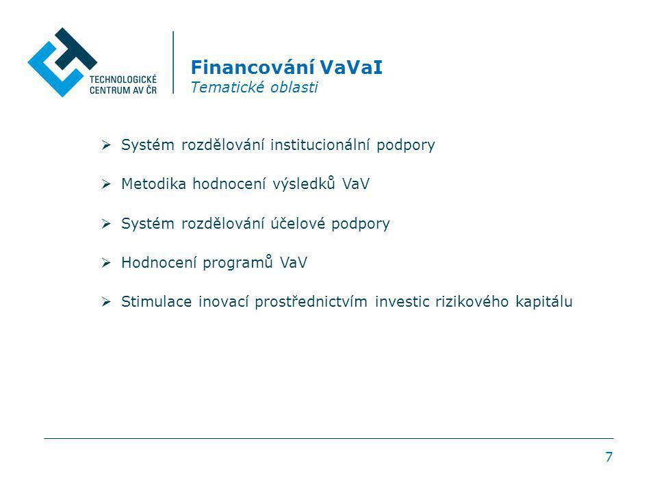 7 Financování VaVaI Tematické oblasti  Systém rozdělování institucionální podpory  Metodika hodnocení výsledků VaV  Systém rozdělování účelové podpory  Hodnocení programů VaV  Stimulace inovací prostřednictvím investic rizikového kapitálu