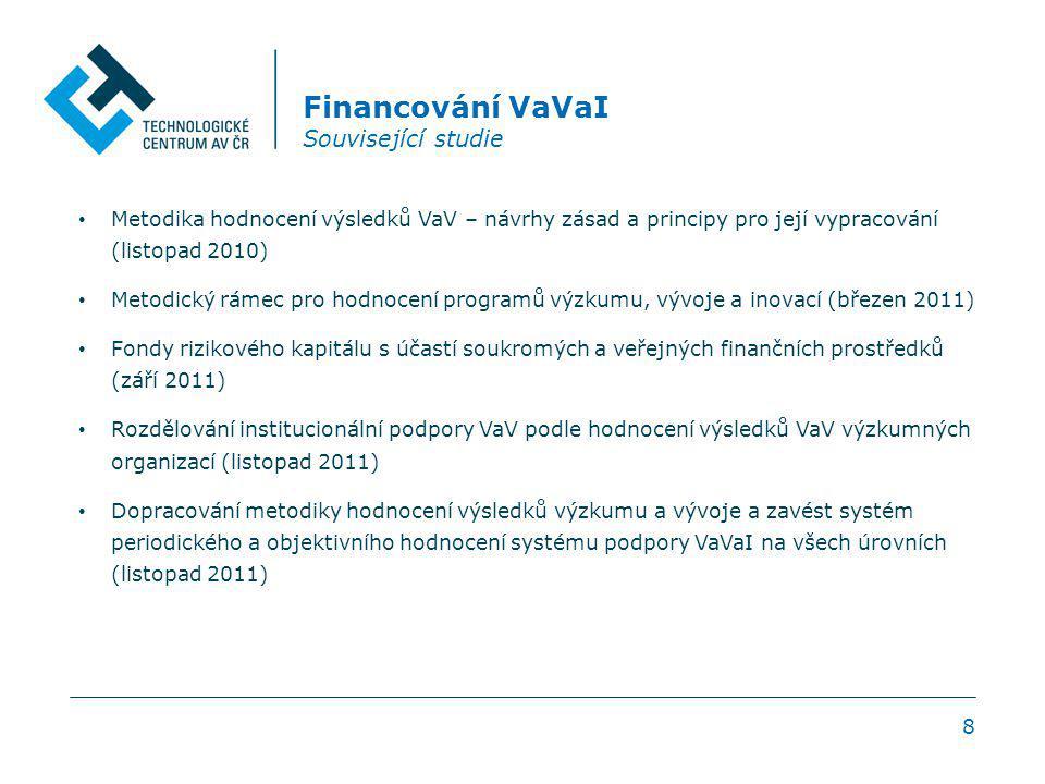8 Financování VaVaI Související studie Metodika hodnocení výsledků VaV – návrhy zásad a principy pro její vypracování (listopad 2010) Metodický rámec pro hodnocení programů výzkumu, vývoje a inovací (březen 2011) Fondy rizikového kapitálu s účastí soukromých a veřejných finančních prostředků (září 2011) Rozdělování institucionální podpory VaV podle hodnocení výsledků VaV výzkumných organizací (listopad 2011) Dopracování metodiky hodnocení výsledků výzkumu a vývoje a zavést systém periodického a objektivního hodnocení systému podpory VaVaI na všech úrovních (listopad 2011)
