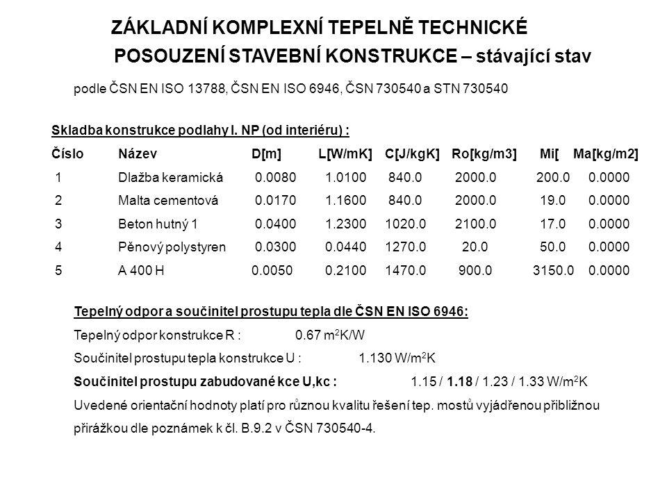 ZÁKLADNÍ KOMPLEXNÍ TEPELNĚ TECHNICKÉ POSOUZENÍ STAVEBNÍ KONSTRUKCE – stávající stav podle ČSN EN ISO 13788, ČSN EN ISO 6946, ČSN 730540 a STN 730540 Skladba konstrukce podlahy I.