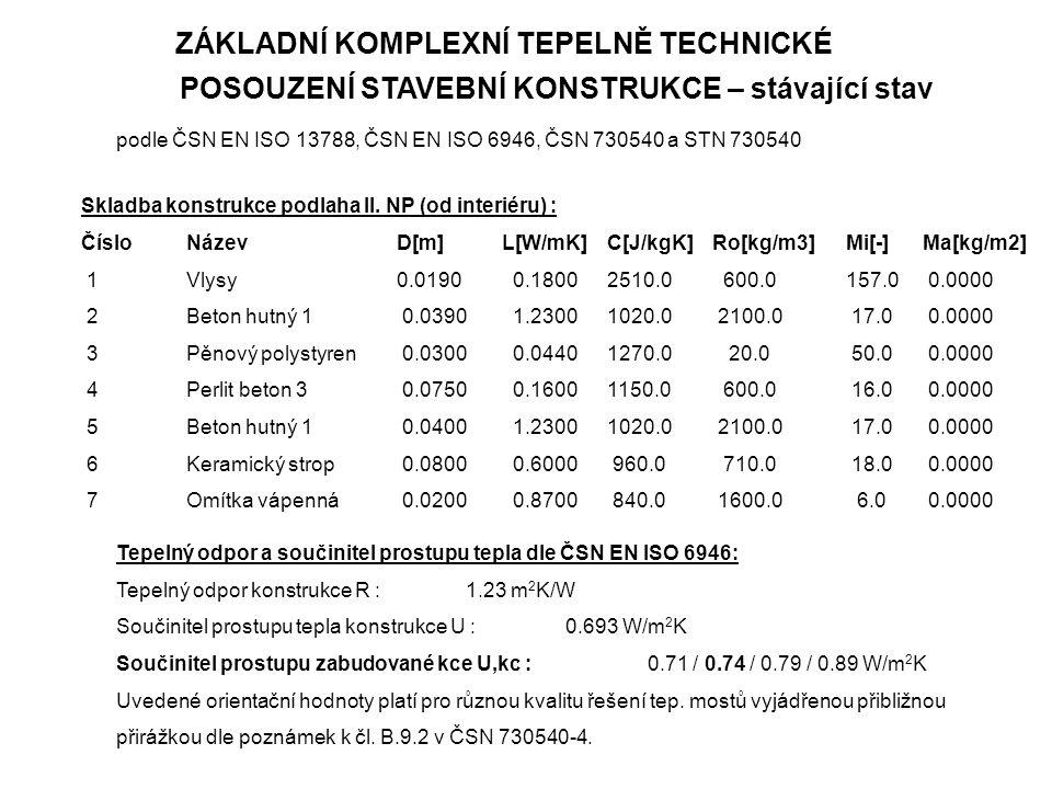 ZÁKLADNÍ KOMPLEXNÍ TEPELNĚ TECHNICKÉ POSOUZENÍ STAVEBNÍ KONSTRUKCE – stávající stav podle ČSN EN ISO 13788, ČSN EN ISO 6946, ČSN 730540 a STN 730540 Skladba konstrukce podlaha II.
