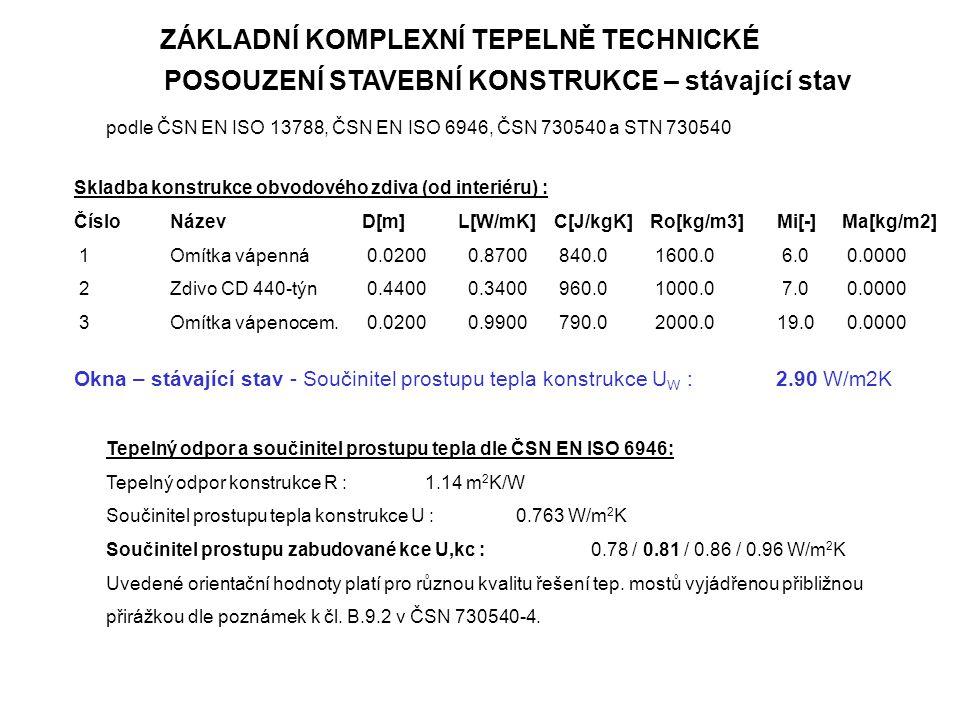 ZÁKLADNÍ KOMPLEXNÍ TEPELNĚ TECHNICKÉ POSOUZENÍ STAVEBNÍ KONSTRUKCE – stávající stav podle ČSN EN ISO 13788, ČSN EN ISO 6946, ČSN 730540 a STN 730540 Skladba konstrukce obvodového zdiva (od interiéru) : Číslo Název D[m] L[W/mK] C[J/kgK] Ro[kg/m3] Mi[-] Ma[kg/m2] 1 Omítka vápenná 0.0200 0.8700 840.0 1600.0 6.0 0.0000 2 Zdivo CD 440-týn 0.4400 0.3400 960.0 1000.0 7.0 0.0000 3 Omítka vápenocem.