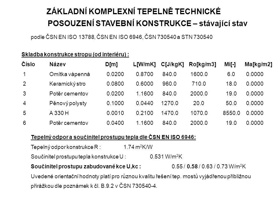 ZÁKLADNÍ KOMPLEXNÍ TEPELNĚ TECHNICKÉ POSOUZENÍ STAVEBNÍ KONSTRUKCE – stávající stav podle ČSN EN ISO 13788, ČSN EN ISO 6946, ČSN 730540 a STN 730540 Skladba konstrukce stropu (od interiéru) : Číslo Název D[m] L[W/mK] C[J/kgK] Ro[kg/m3] Mi[-] Ma[kg/m2] 1 Omítka vápenná 0.0200 0.8700 840.0 1600.0 6.0 0.0000 2 Keramický stro 0.0800 0.6000 960.0 710.0 18.0 0.0000 3 Potěr cementov 0.0200 1.1600 840.0 2000.0 19.0 0.0000 4 Pěnový polysty 0.1000 0.0440 1270.0 20.0 50.0 0.0000 5 A 330 H 0.0010 0.2100 1470.0 1070.0 8550.0 0.0000 6 Potěr cementov 0.0400 1.1600 840.0 2000.0 19.0 0.0000 Tepelný odpor a součinitel prostupu tepla dle ČSN EN ISO 6946: Tepelný odpor konstrukce R : 1.74 m 2 K/W Součinitel prostupu tepla konstrukce U : 0.531 W/m 2 K Součinitel prostupu zabudované kce U,kc : 0.55 / 0.58 / 0.63 / 0.73 W/m 2 K Uvedené orientační hodnoty platí pro různou kvalitu řešení tep.