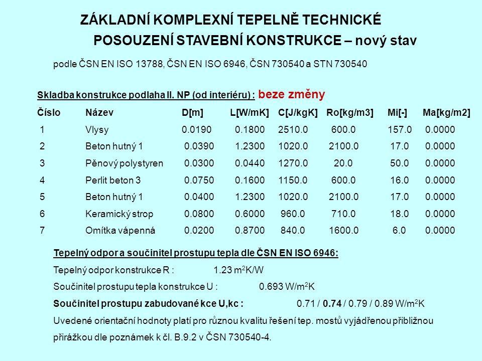 ZÁKLADNÍ KOMPLEXNÍ TEPELNĚ TECHNICKÉ POSOUZENÍ STAVEBNÍ KONSTRUKCE – nový stav podle ČSN EN ISO 13788, ČSN EN ISO 6946, ČSN 730540 a STN 730540 Skladba konstrukce podlaha II.