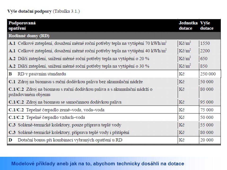 ZÁKLADNÍ KOMPLEXNÍ TEPELNĚ TECHNICKÉ POSOUZENÍ STAVEBNÍ KONSTRUKCE – nový stav podle ČSN EN ISO 13788, ČSN EN ISO 6946, ČSN 730540 a STN 730540 Skladba konstrukce stropu (od interiéru) : + tepelná izolace Číslo Název D[m] L[W/mK] C[J/kgK] Ro[kg/m3] Mi[-] Ma[kg/m2] 1 Omítka vápenná 0.0200 0.8700 840.0 1600.0 6.0 0.0000 2 Keramický strop 0.0800 0.6000 960.0 710.0 18.0 0.0000 3 Potěr cementový 0.0200 1.1600 840.0 2000.0 19.0 0.0000 4 Pěnový polystyren 0.1000 0.0440 1270.0 20.0 50.0 0.0000 5 A 330 H 0.0010 0.2100 1470.0 1070.0 8550.0 0.0000 6 Potěr cementový 0.0400 1.1600 840.0 2000.0 19.0 0.0000 7 Minerální vlákno 0.3500 0.0410 880.0 50.0 1.2 0.0000 Tepelný odpor a součinitel prostupu tepla dle ČSN EN ISO 6946: Tepelný odpor konstrukce R : 7.02 m 2 K/W Součinitel prostupu tepla konstrukce U : 0.140 W/m 2 K Součinitel prostupu zabudované kce U,kc : 0.16 / 0.19 / 0.24 / 0.34 W/m 2 K Uvedené orientační hodnoty platí pro různou kvalitu řešení tep.
