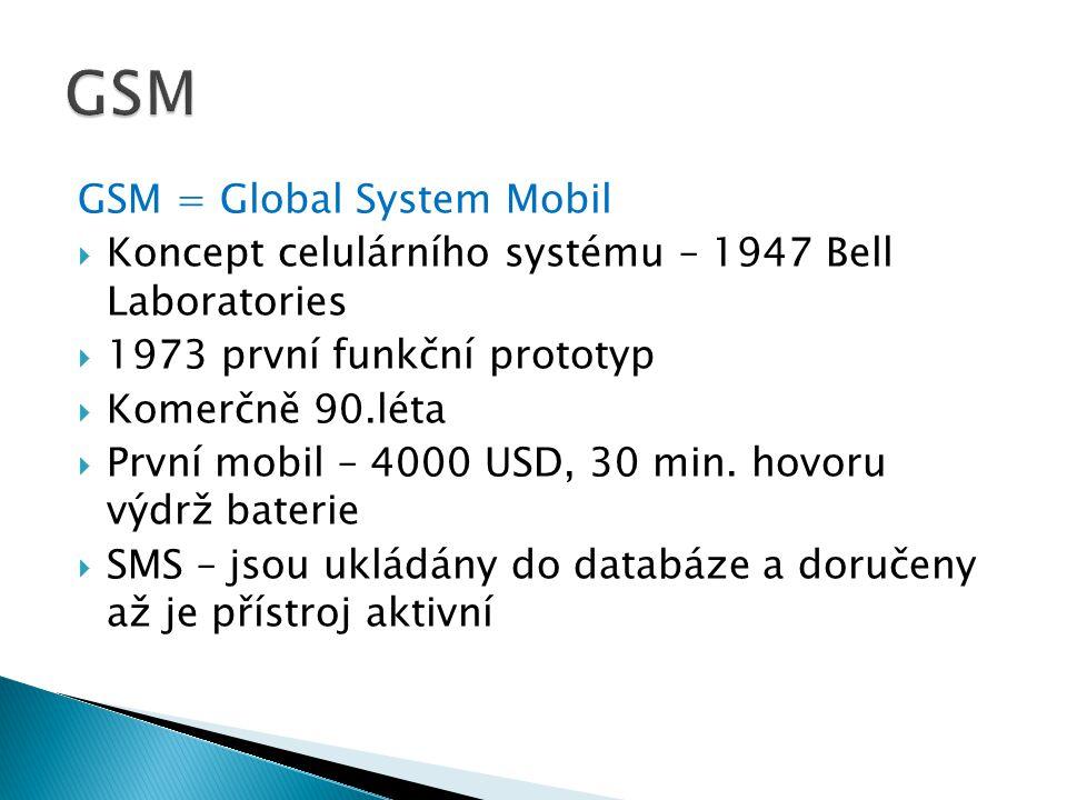 GSM = Global System Mobil  Koncept celulárního systému – 1947 Bell Laboratories  1973 první funkční prototyp  Komerčně 90.léta  První mobil – 4000 USD, 30 min.