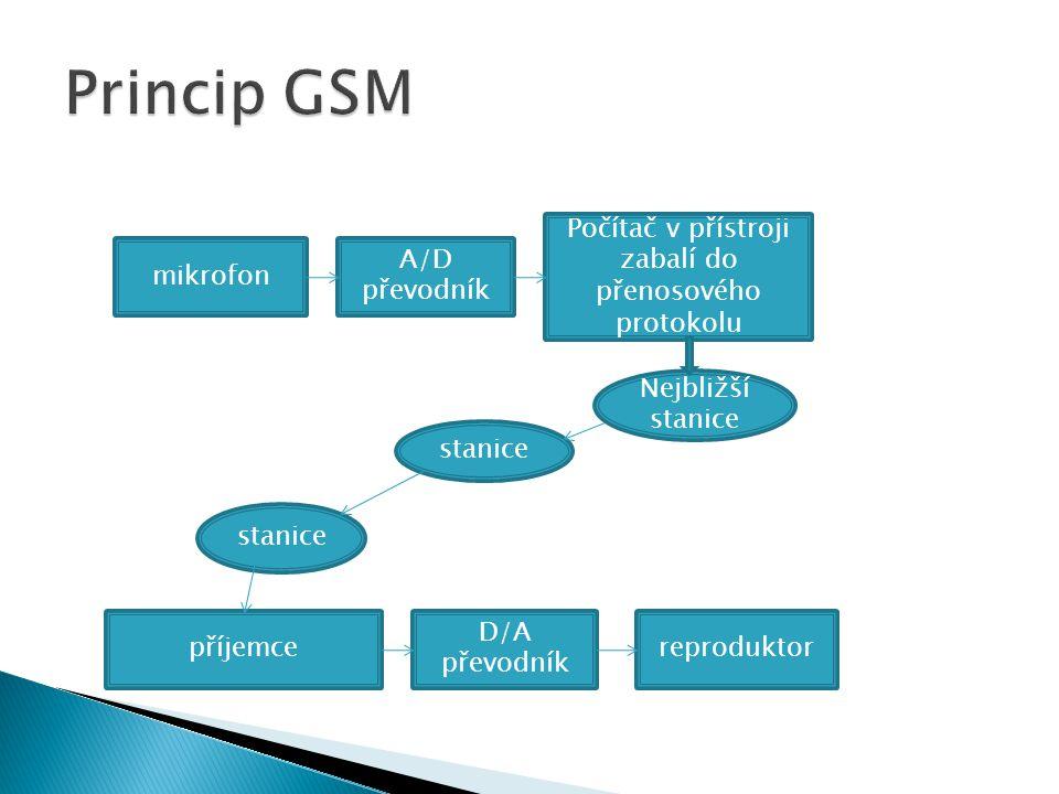 WAP = Wireless Application Protocol Zajištění provozu el.