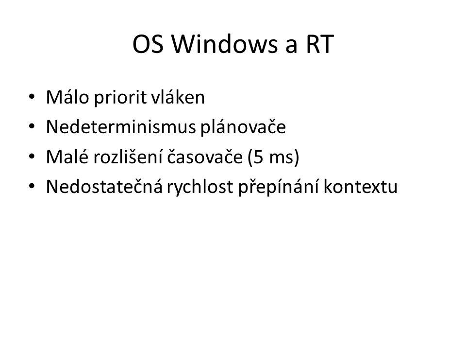 OS Windows a RT Málo priorit vláken Nedeterminismus plánovače Malé rozlišení časovače (5 ms) Nedostatečná rychlost přepínání kontextu