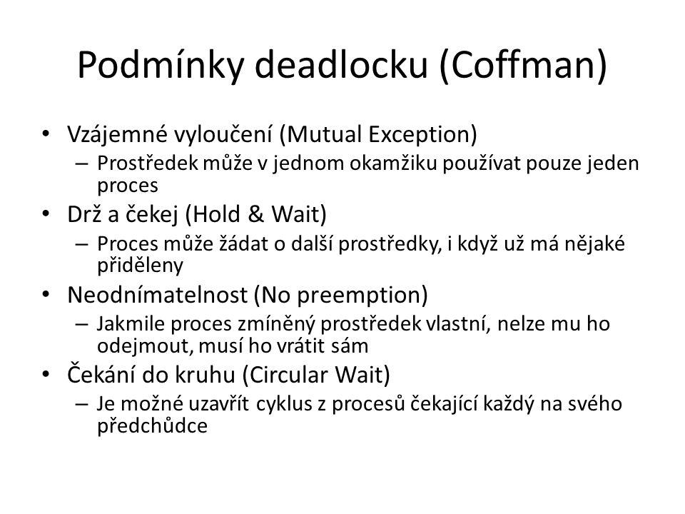 Podmínky deadlocku (Coffman) Vzájemné vyloučení (Mutual Exception) – Prostředek může v jednom okamžiku používat pouze jeden proces Drž a čekej (Hold & Wait) – Proces může žádat o další prostředky, i když už má nějaké přiděleny Neodnímatelnost (No preemption) – Jakmile proces zmíněný prostředek vlastní, nelze mu ho odejmout, musí ho vrátit sám Čekání do kruhu (Circular Wait) – Je možné uzavřít cyklus z procesů čekající každý na svého předchůdce