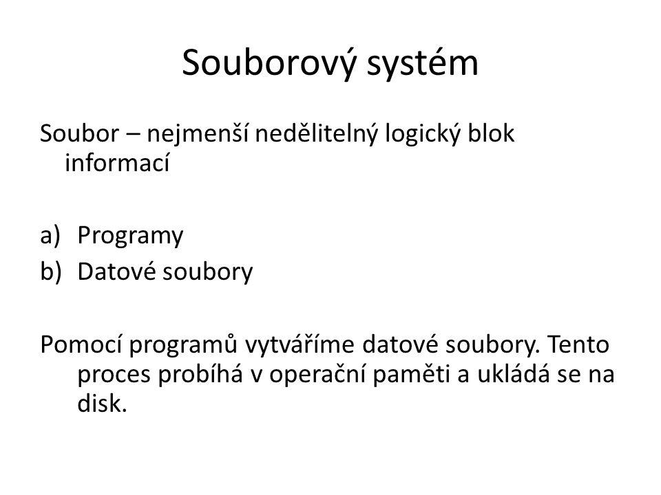 Souborový systém Soubor – nejmenší nedělitelný logický blok informací a)Programy b)Datové soubory Pomocí programů vytváříme datové soubory. Tento proc