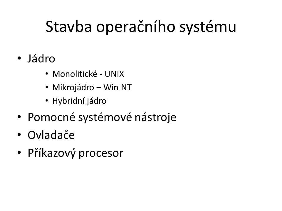 Stavba operačního systému Jádro Monolitické - UNIX Mikrojádro – Win NT Hybridní jádro Pomocné systémové nástroje Ovladače Příkazový procesor