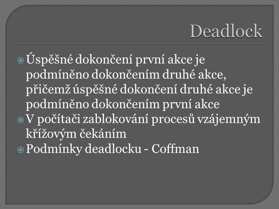 Úspěšné dokončení první akce je podmíněno dokončením druhé akce, přičemž úspěšné dokončení druhé akce je podmíněno dokončením první akce  V počítači zablokování procesů vzájemným křížovým čekáním  Podmínky deadlocku - Coffman