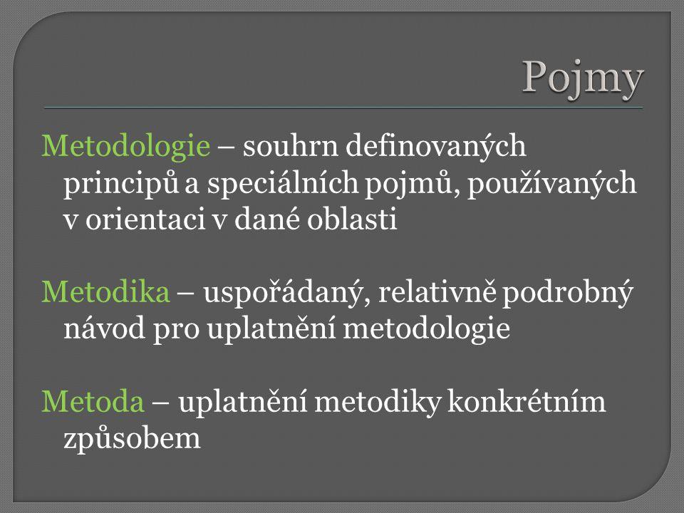 Metodologie – souhrn definovaných principů a speciálních pojmů, používaných v orientaci v dané oblasti Metodika – uspořádaný, relativně podrobný návod pro uplatnění metodologie Metoda – uplatnění metodiky konkrétním způsobem