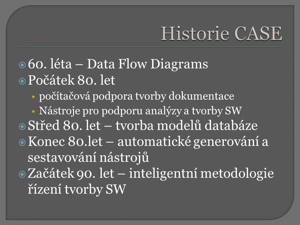  60. léta – Data Flow Diagrams  Počátek 80. let počítačová podpora tvorby dokumentace Nástroje pro podporu analýzy a tvorby SW  Střed 80. let – tvo