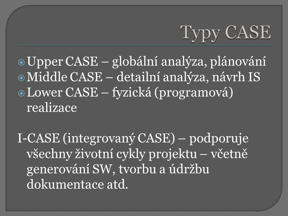  Upper CASE – globální analýza, plánování  Middle CASE – detailní analýza, návrh IS  Lower CASE – fyzická (programová) realizace I-CASE (integrovaný CASE) – podporuje všechny životní cykly projektu – včetně generování SW, tvorbu a údržbu dokumentace atd.