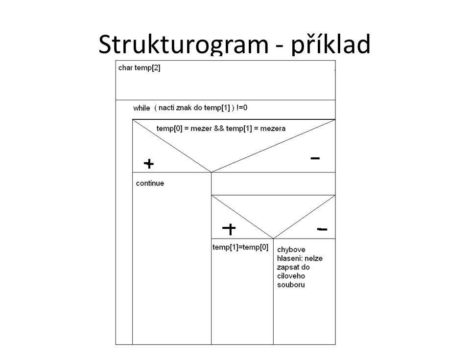 Strukturogram - příklad
