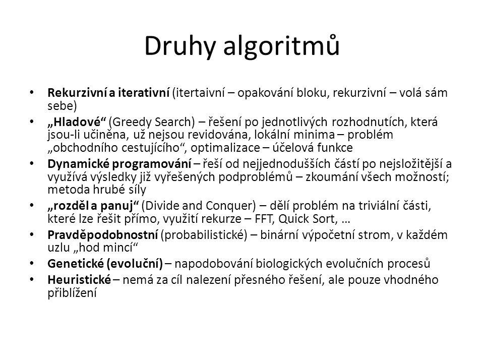"""Druhy algoritmů Rekurzivní a iterativní (itertaivní – opakování bloku, rekurzivní – volá sám sebe) """"Hladové"""" (Greedy Search) – řešení po jednotlivých"""