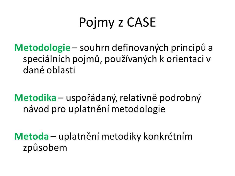 Pojmy z CASE Metodologie – souhrn definovaných principů a speciálních pojmů, používaných k orientaci v dané oblasti Metodika – uspořádaný, relativně podrobný návod pro uplatnění metodologie Metoda – uplatnění metodiky konkrétním způsobem