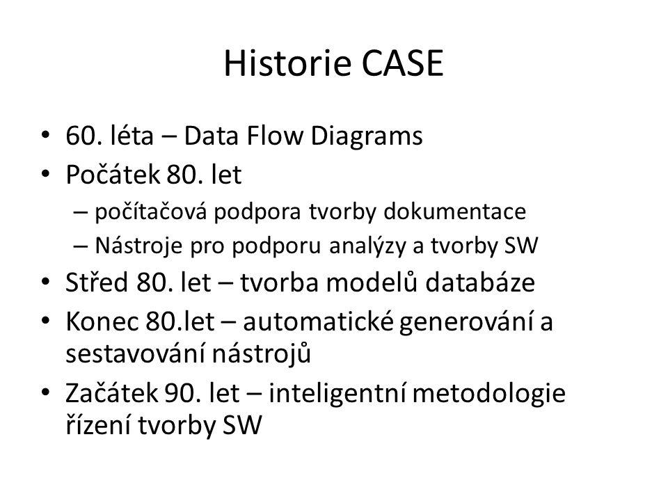 Historie CASE 60. léta – Data Flow Diagrams Počátek 80. let – počítačová podpora tvorby dokumentace – Nástroje pro podporu analýzy a tvorby SW Střed 8