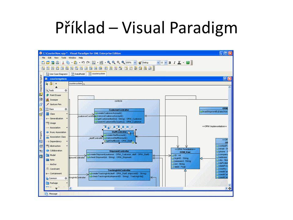 Příklad – Visual Paradigm