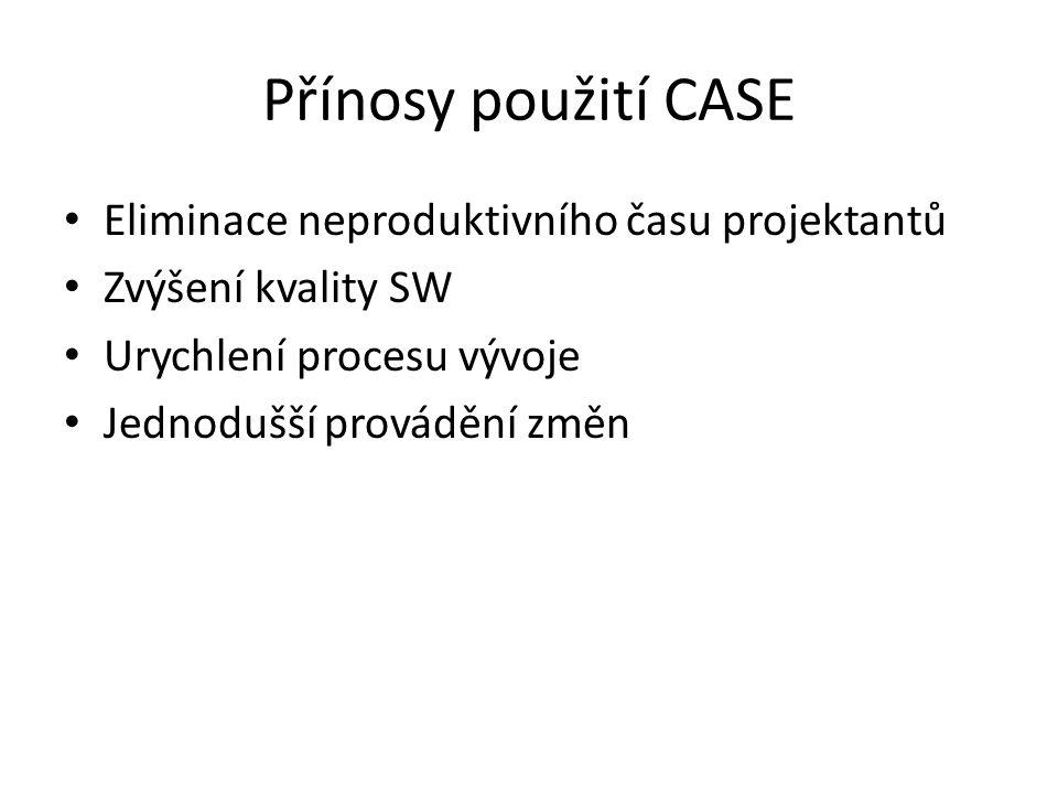 Přínosy použití CASE Eliminace neproduktivního času projektantů Zvýšení kvality SW Urychlení procesu vývoje Jednodušší provádění změn