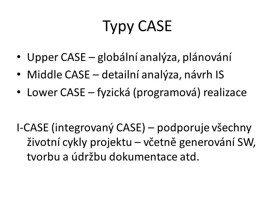 Typy CASE Upper CASE – globální analýza, plánování Middle CASE – detailní analýza, návrh IS Lower CASE – fyzická (programová) realizace I-CASE (integrovaný CASE) – podporuje všechny životní cykly projektu – včetně generování SW, tvorbu a údržbu dokumentace atd.