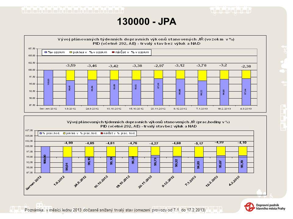 130000 - JPA Poznámka: v měsíci lednu 2013 dočasně snížený trvalý stav (omezení provozu od 7.1.