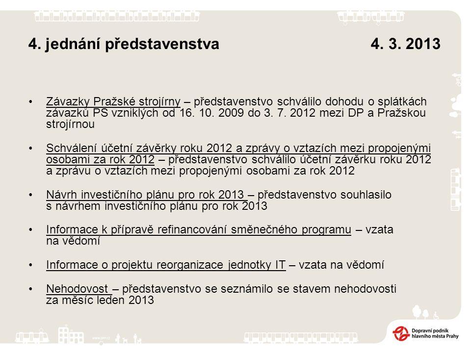4. jednání představenstva 4. 3.
