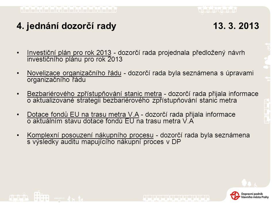 4. jednání dozorčí rady 13. 3.