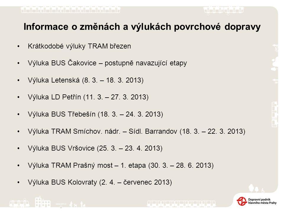 Informace o změnách a výlukách povrchové dopravy Krátkodobé výluky TRAM březen Výluka BUS Čakovice – postupně navazující etapy Výluka Letenská (8.