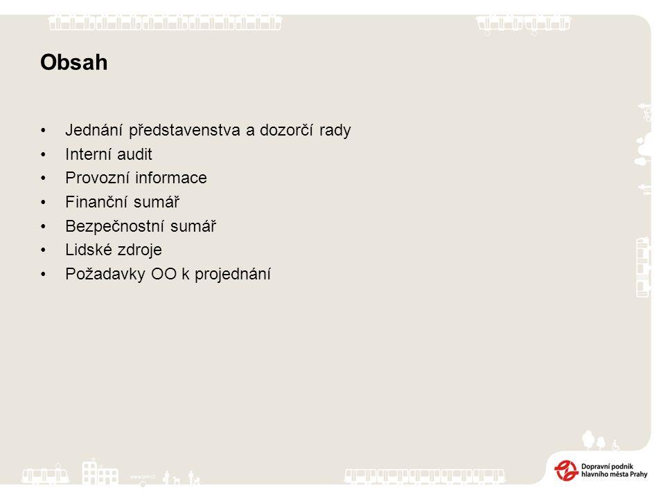 Obsah Jednání představenstva a dozorčí rady Interní audit Provozní informace Finanční sumář Bezpečnostní sumář Lidské zdroje Požadavky OO k projednání
