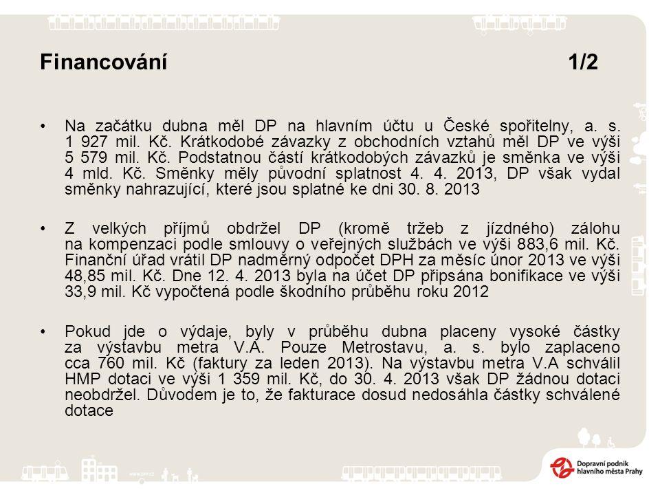 Financování1/2 Na začátku dubna měl DP na hlavním účtu u České spořitelny, a.
