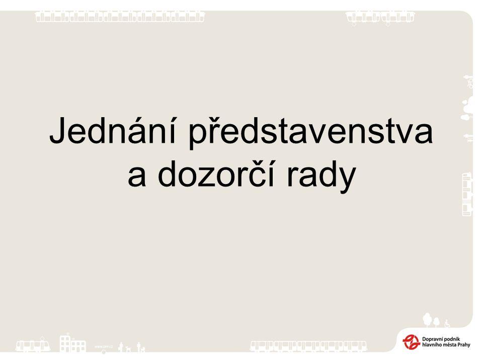 10.zasedání představenstva 27. 5. Valná hromada Pražské strojírny a.s.