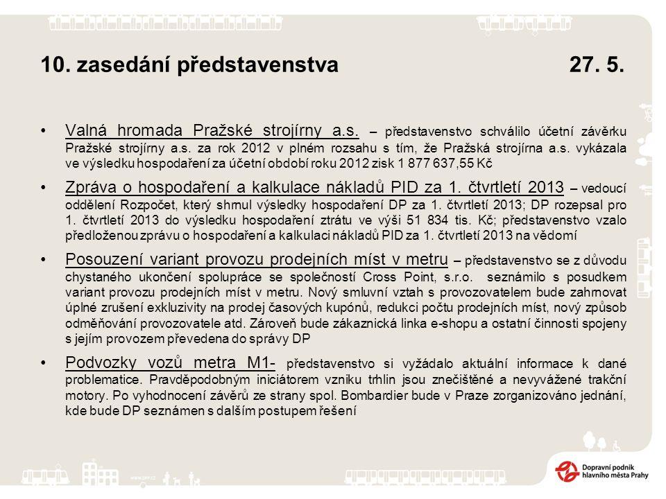 10. zasedání představenstva 27. 5. Valná hromada Pražské strojírny a.s.