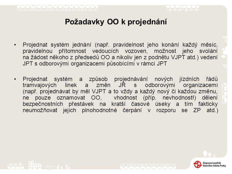 Požadavky OO k projednání Projednat systém jednání (např.