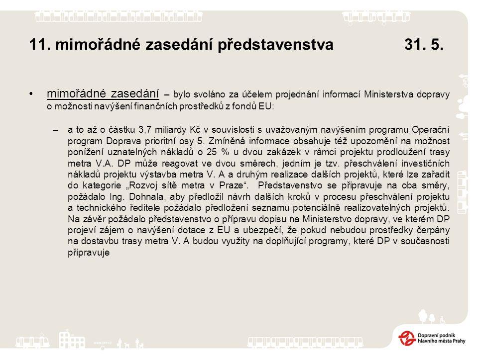11. mimořádné zasedání představenstva31. 5.