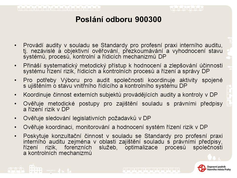 Poslání odboru 900300 Provádí audity v souladu se Standardy pro profesní praxi interního auditu, tj.