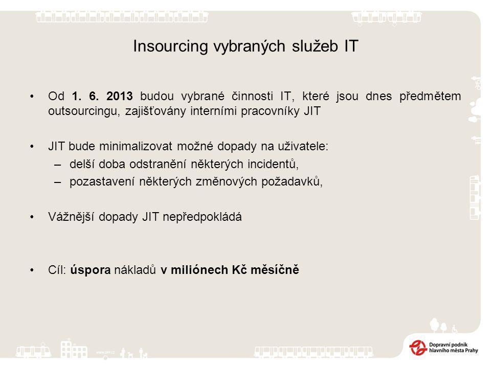Insourcing vybraných služeb IT Od 1. 6.