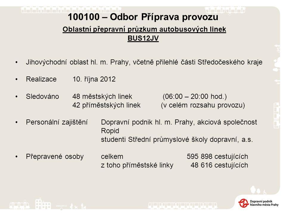 100100 – Odbor Příprava provozu Oblastní přepravní průzkum autobusových linek BUS12JV Jihovýchodní oblast hl.