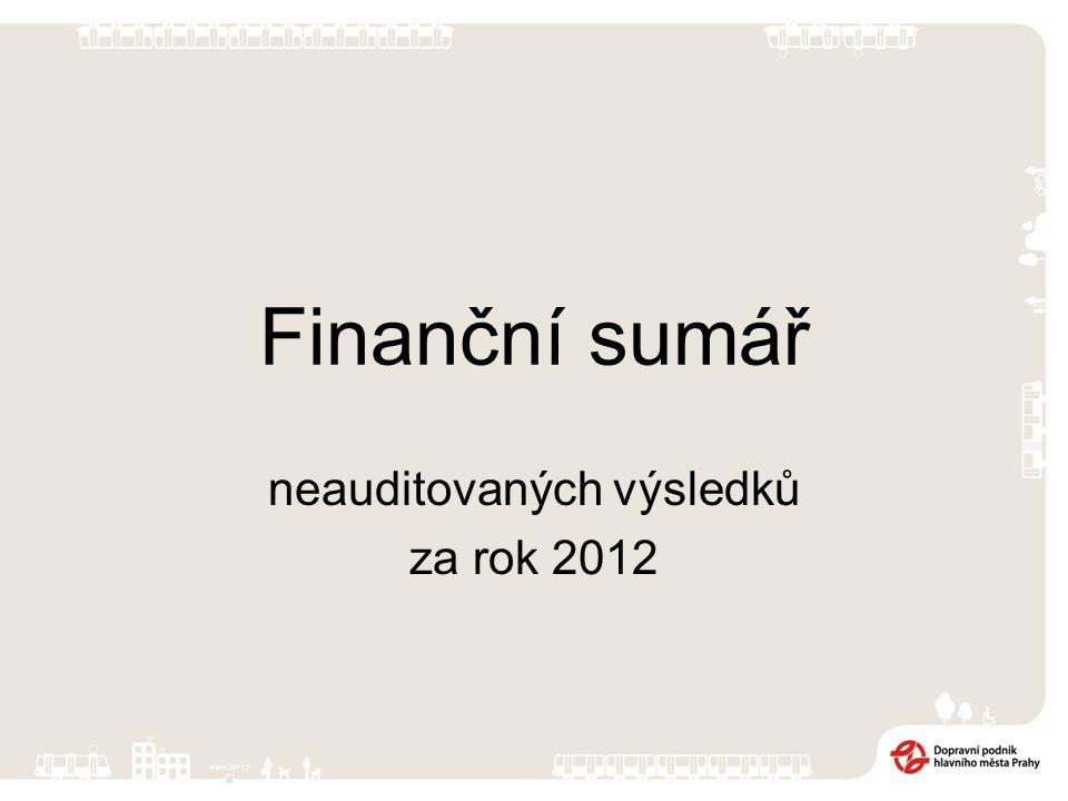 Finanční sumář neauditovaných výsledků za rok 2012