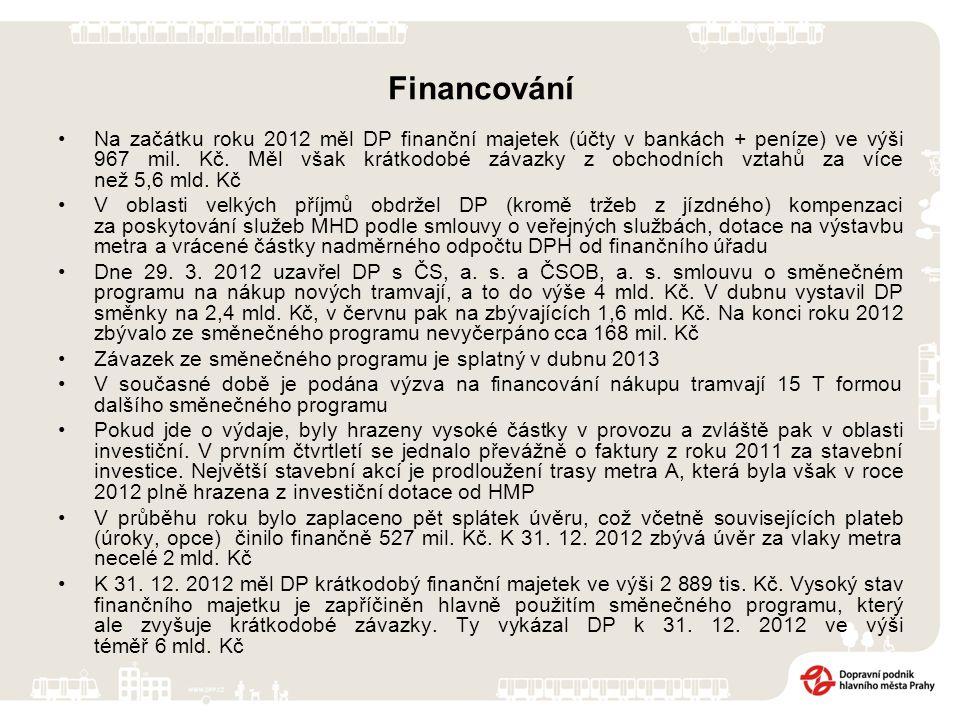 Financování Na začátku roku 2012 měl DP finanční majetek (účty v bankách + peníze) ve výši 967 mil.