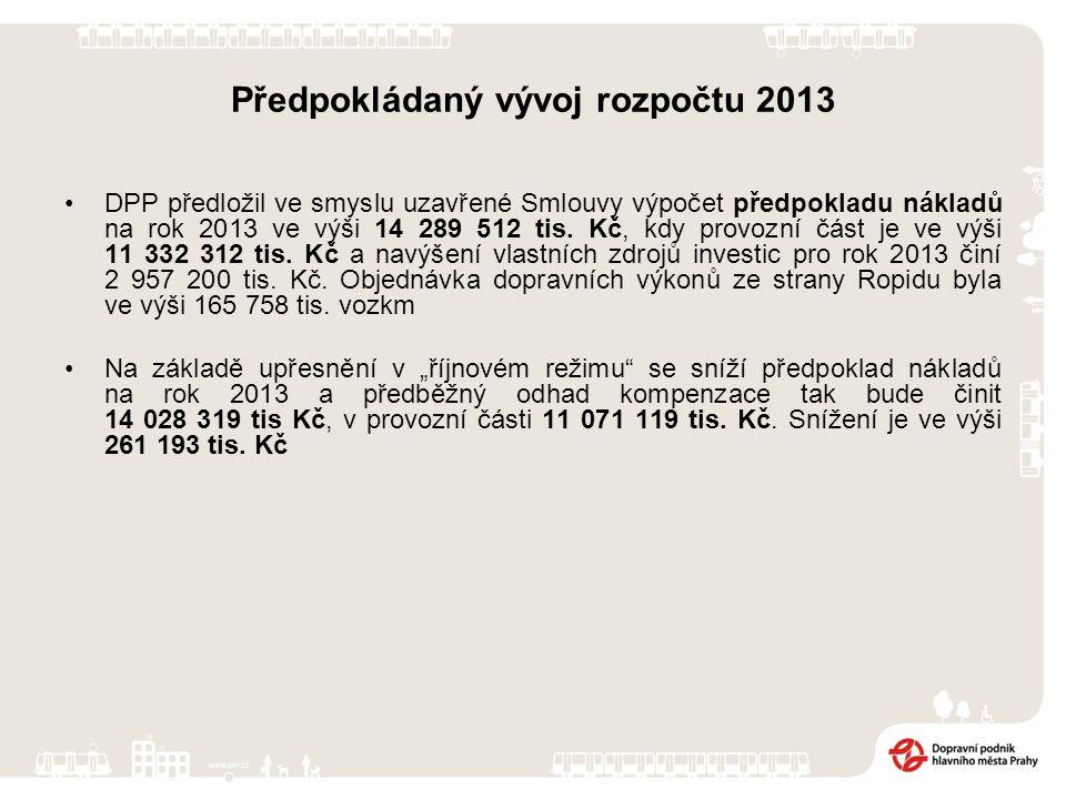 Předpokládaný vývoj rozpočtu 2013 DPP předložil ve smyslu uzavřené Smlouvy výpočet předpokladu nákladů na rok 2013 ve výši 14 289 512 tis.