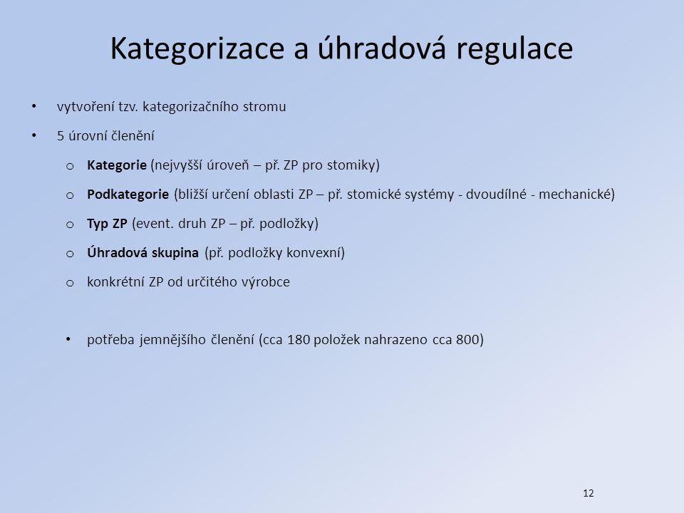 12 Kategorizace a úhradová regulace vytvoření tzv. kategorizačního stromu 5 úrovní členění o Kategorie (nejvyšší úroveň – př. ZP pro stomiky) o Podkat