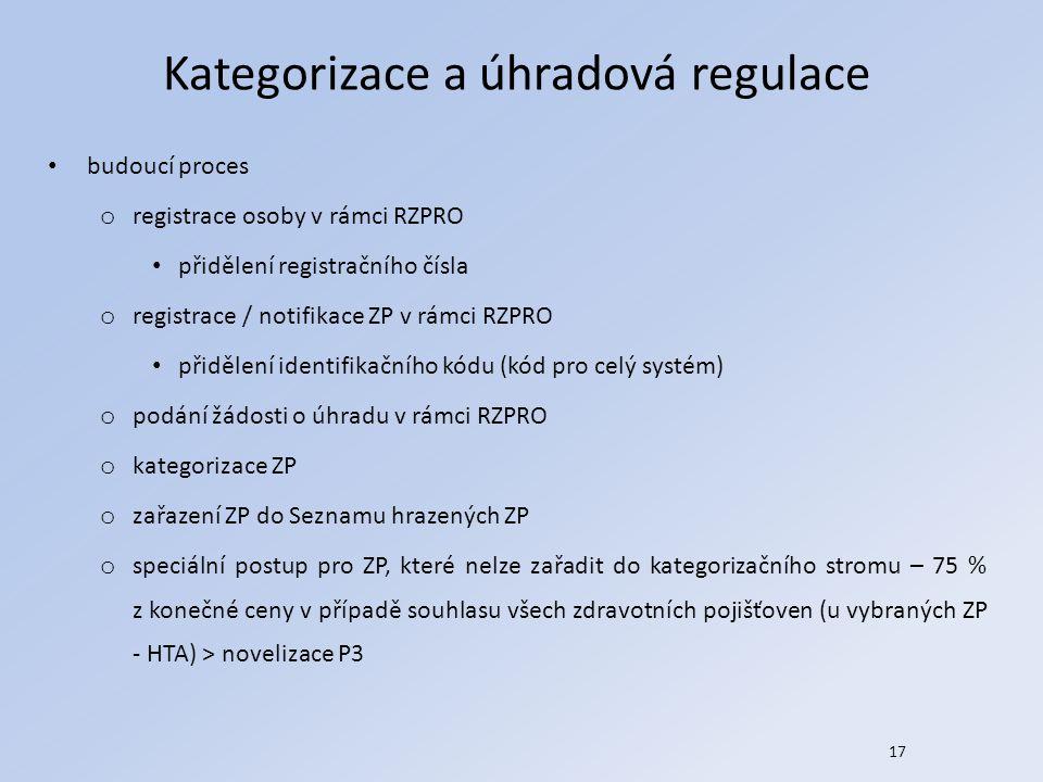 17 Kategorizace a úhradová regulace budoucí proces o registrace osoby v rámci RZPRO přidělení registračního čísla o registrace / notifikace ZP v rámci RZPRO přidělení identifikačního kódu (kód pro celý systém) o podání žádosti o úhradu v rámci RZPRO o kategorizace ZP o zařazení ZP do Seznamu hrazených ZP o speciální postup pro ZP, které nelze zařadit do kategorizačního stromu – 75 % z konečné ceny v případě souhlasu všech zdravotních pojišťoven (u vybraných ZP - HTA) > novelizace P3