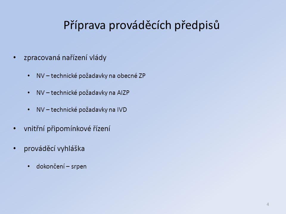 4 Příprava prováděcích předpisů zpracovaná nařízení vlády NV – technické požadavky na obecné ZP NV – technické požadavky na AIZP NV – technické požada