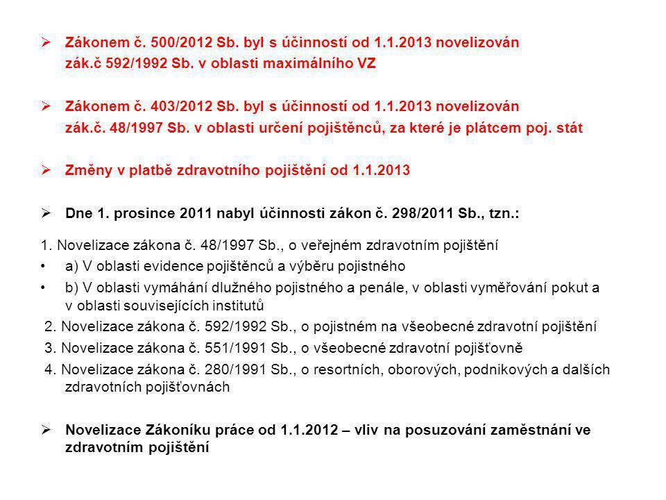  Zákonem č. 500/2012 Sb. byl s účinností od 1.1.2013 novelizován zák.č 592/1992 Sb. v oblasti maximálního VZ  Zákonem č. 403/2012 Sb. byl s účinnost