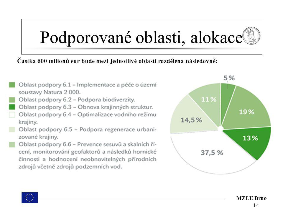 MZLU Brno Podporované oblasti, alokace 14 Částka 600 milionů eur bude mezi jednotlivé oblasti rozdělena následovně:
