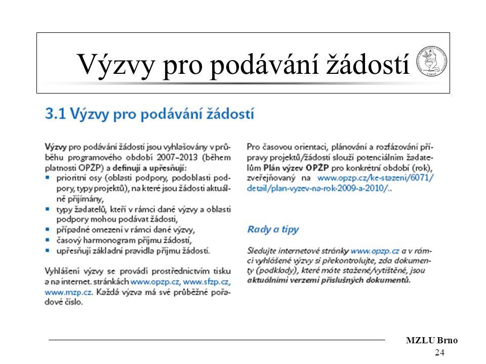 MZLU Brno Výzvy pro podávání žádostí 24