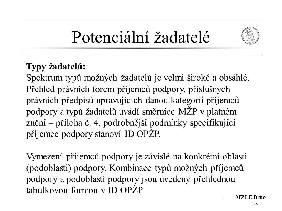 MZLU Brno Potenciální žadatelé 35 Typy žadatelů: Spektrum typů možných žadatelů je velmi široké a obsáhlé.